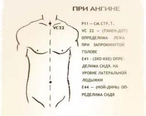 Точечный массаж при ангине