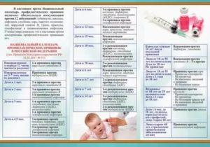 Когда можно мыть ребенка после прививки акдс