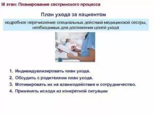 Роль пациента при планировании сестринской помощи