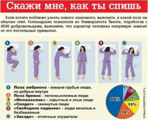 Как спать чтобы не храпеть