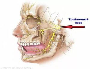 Зубная боль отдает в глаз