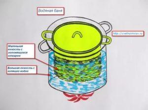 Как делать водяную баню для травы
