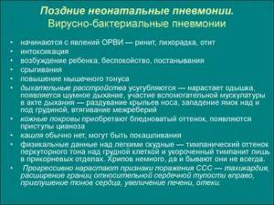 Бактериальная пневмония у детей