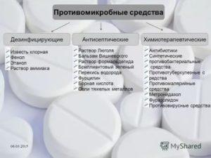 Чем отличаются антибиотики от антибактериальных препаратов