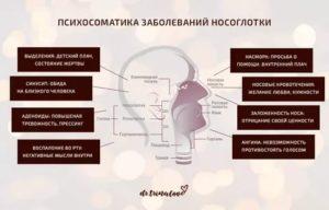 Трахеит психосоматика