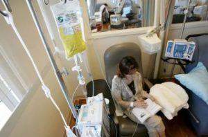 Как делают химиотерапию при онкологии видео