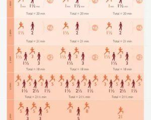 Как развить дыхалку для бега