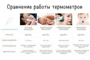 Температура у ребёнка во время сна
