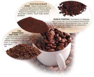 Можно ли пить кофе при температуре