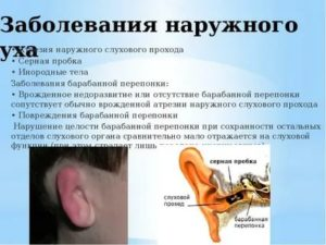 Давит в ухе изнутри без боли