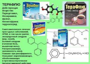 Терафлю и антибиотики совместимость