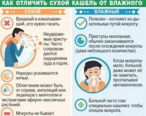 Сильный кашель к какому врачу обратиться