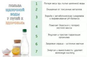Щелочное питье что это такое для детей