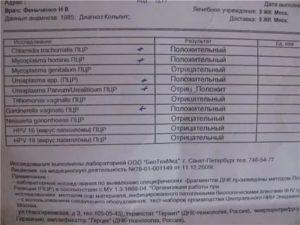 Анализ крови на инфекции у детей