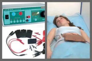 Электрофорез с магнезией показания