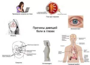 Боль в глазах при движении глаз
