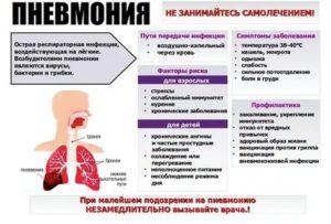 Потливость при пневмонии