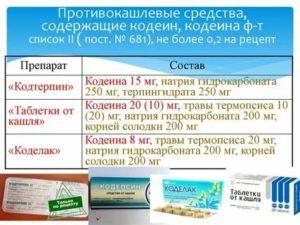 Препараты от кашля с кодеином