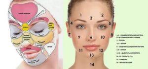 Почему болят скулы на лице