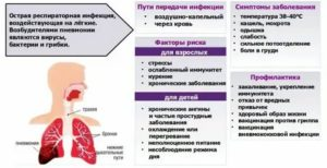 Аллергическая пневмония симптомы