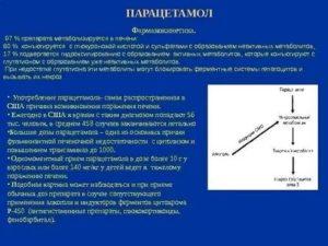 Влияние парацетамола на печень