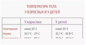Норма температуры у двухмесячного ребенка