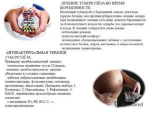 Беременность после туберкулеза легких