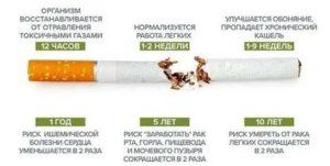 Ингаляция для очистки легких после курения