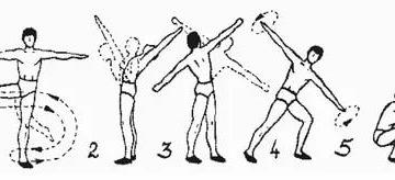 Дыхательная гимнастика мюллера