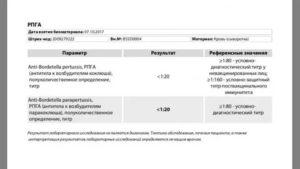 Анализ на коклюш и паракоклюш инвитро