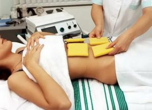 Электрофорез на низ живота в гинекологии