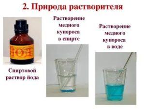 Йод растворяется в воде