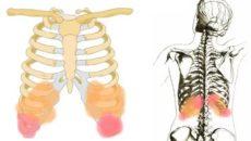 Боль в ребрах справа спереди при нажатии
