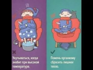 Пропотеть при температуре