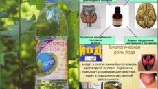 Йодированная вода польза и вред