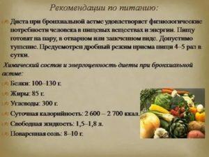 Питание при хроническом бронхите