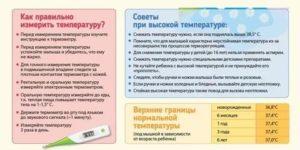 Что делать если у трехмесячного ребенка температура