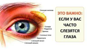 Слезится правый глаз что делать