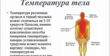 Горит тело без температуры причины