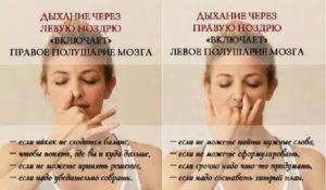 Левая ноздря дышит хуже чем правая