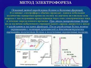 Электрофорез с гидрокортизоном методика проведения