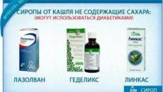 Сироп от кашля без сахара для диабетиков