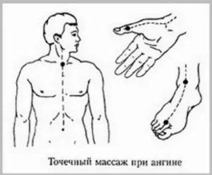 Массаж при тонзиллите
