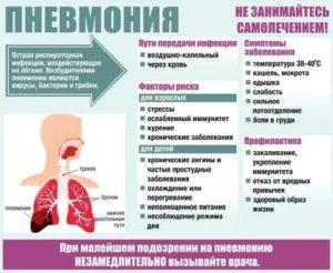 Что нельзя делать при пневмонии