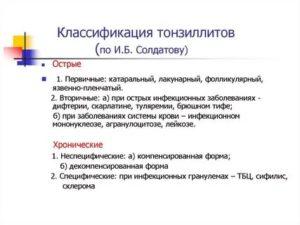 Классификация тонзиллита