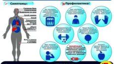 Картинки грипп и его профилактика