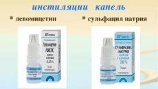 Сульфацил натрия или левомицетин что лучше