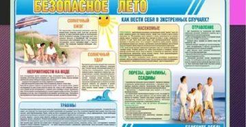 Темы для санбюллетеней по медицине