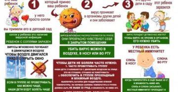 Почему ребёнок часто болеет простудными заболеваниями
